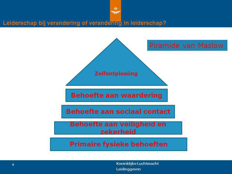 Koninklijke Luchtmacht 10 Leidinggeven Leiderschap bij verandering of verandering in leiderschap.