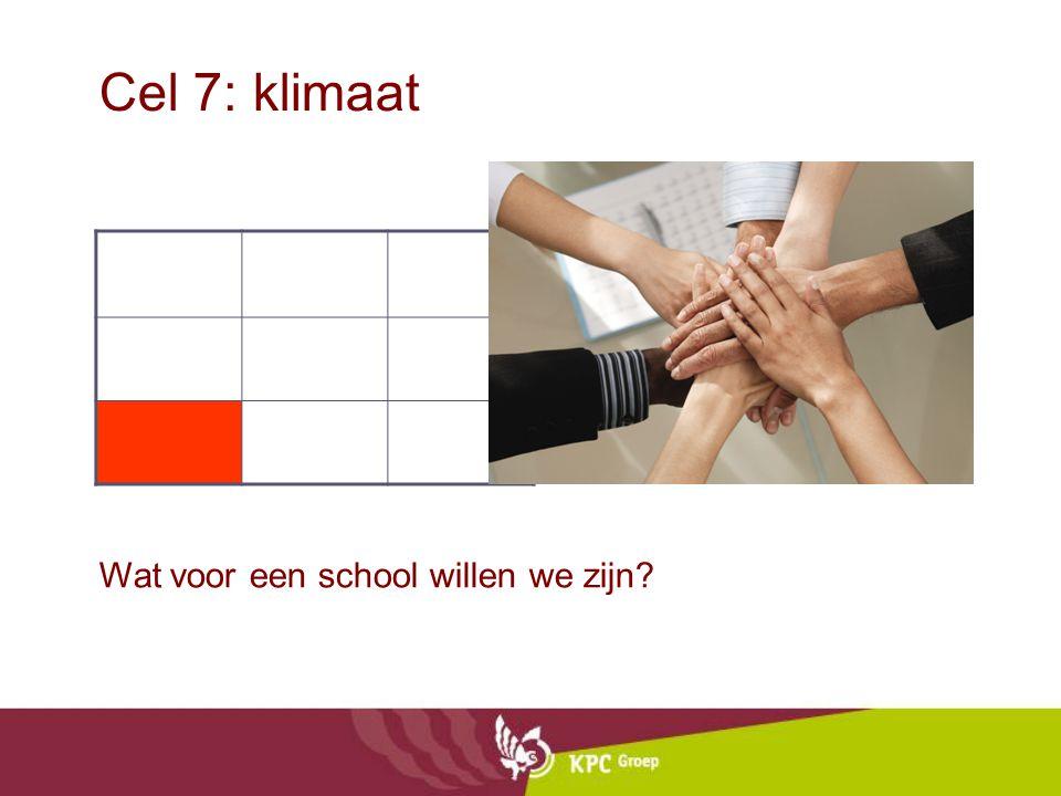 Cel 7: klimaat Wat voor een school willen we zijn?