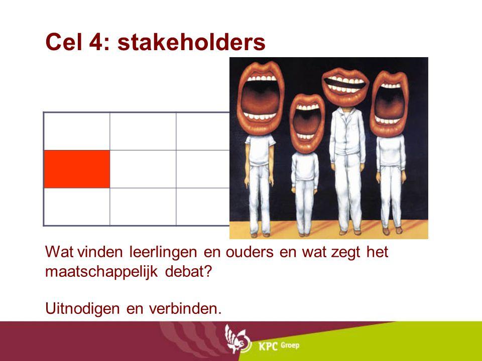 Cel 4: stakeholders Wat vinden leerlingen en ouders en wat zegt het maatschappelijk debat? Uitnodigen en verbinden.