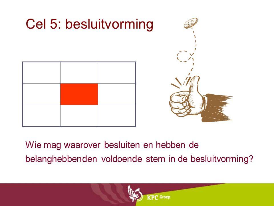 Cel 5: besluitvorming Wie mag waarover besluiten en hebben de belanghebbenden voldoende stem in de besluitvorming?