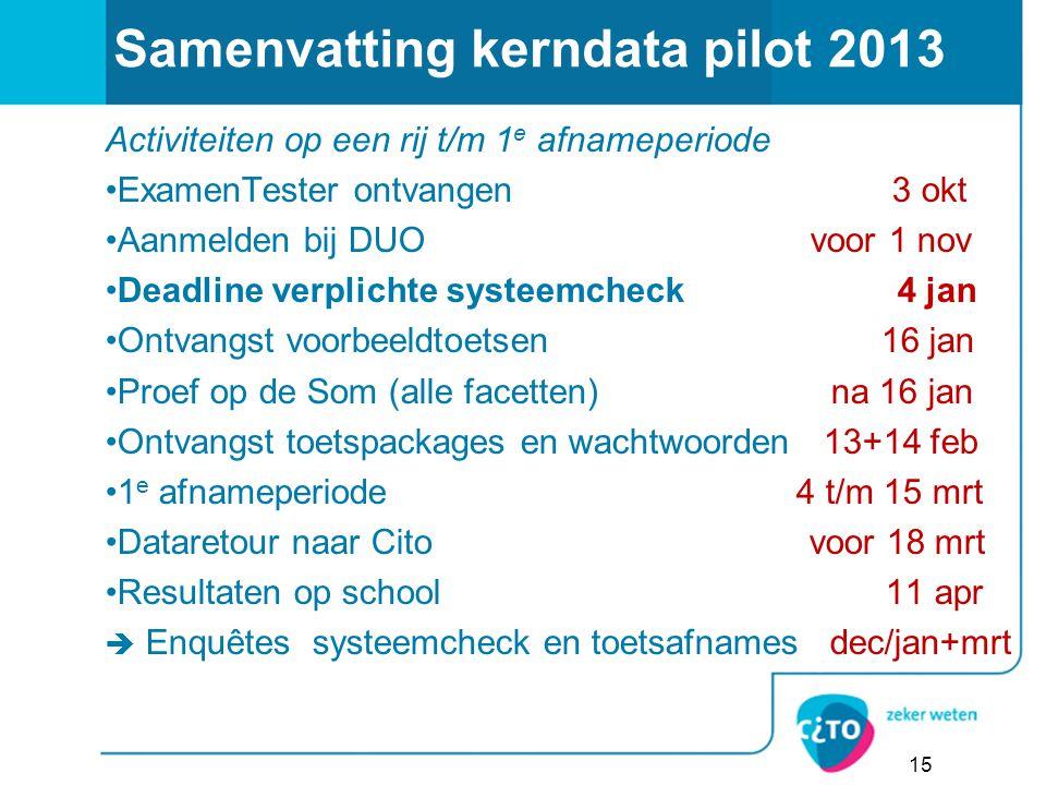 Samenvatting kerndata pilot 2013 Activiteiten op een rij t/m 1 e afnameperiode ExamenTester ontvangen 3 okt Aanmelden bij DUO voor 1 nov Deadline verp
