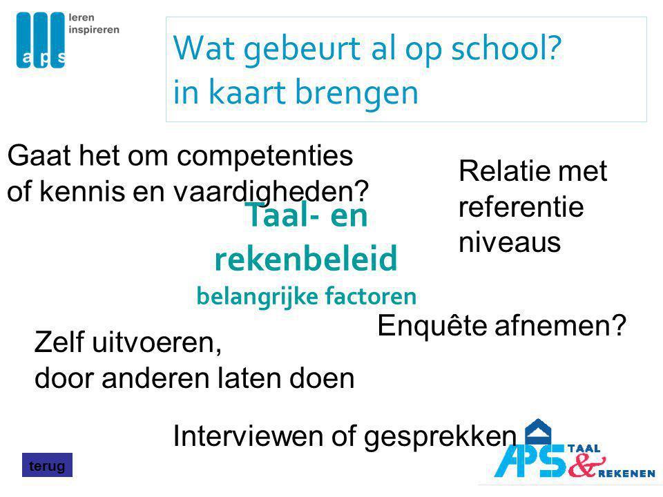 Wat gebeurt al op school? in kaart brengen terug Enquête afnemen? Zelf uitvoeren, door anderen laten doen Interviewen of gesprekken Gaat het om compet