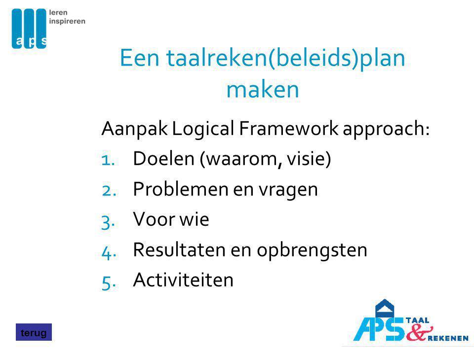 Een taalreken(beleids)plan maken Aanpak Logical Framework approach: 1.Doelen (waarom, visie) 2.Problemen en vragen 3.Voor wie 4.Resultaten en opbrengs