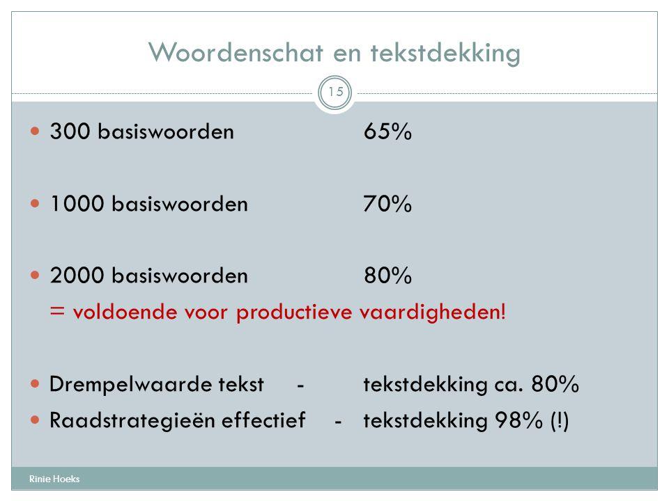 Woordenschat en tekstdekking Rinie Hoeks 15 300 basiswoorden65% 1000 basiswoorden70% 2000 basiswoorden80% = voldoende voor productieve vaardigheden! D