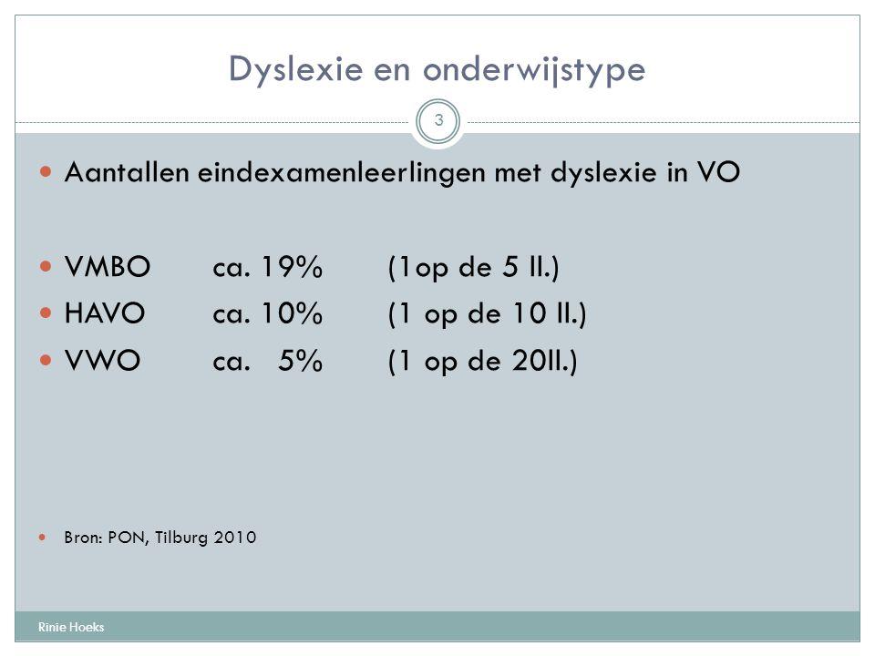 Dyslexie en onderwijstype Rinie Hoeks 3 Aantallen eindexamenleerlingen met dyslexie in VO VMBOca. 19% (1op de 5 ll.) HAVOca. 10%(1 op de 10 ll.) VWOca