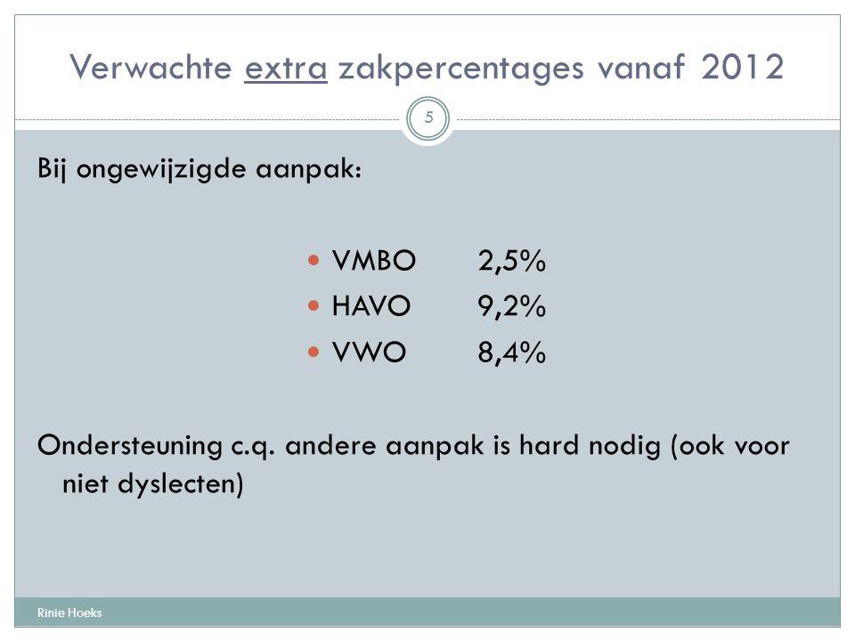 Verwachte extra zakpercentages vanaf 2012 Rinie Hoeks 5 Bij ongewijzigde aanpak: VMBO2,5% HAVO9,2% VWO8,4% Ondersteuning c.q. andere aanpak is hard no