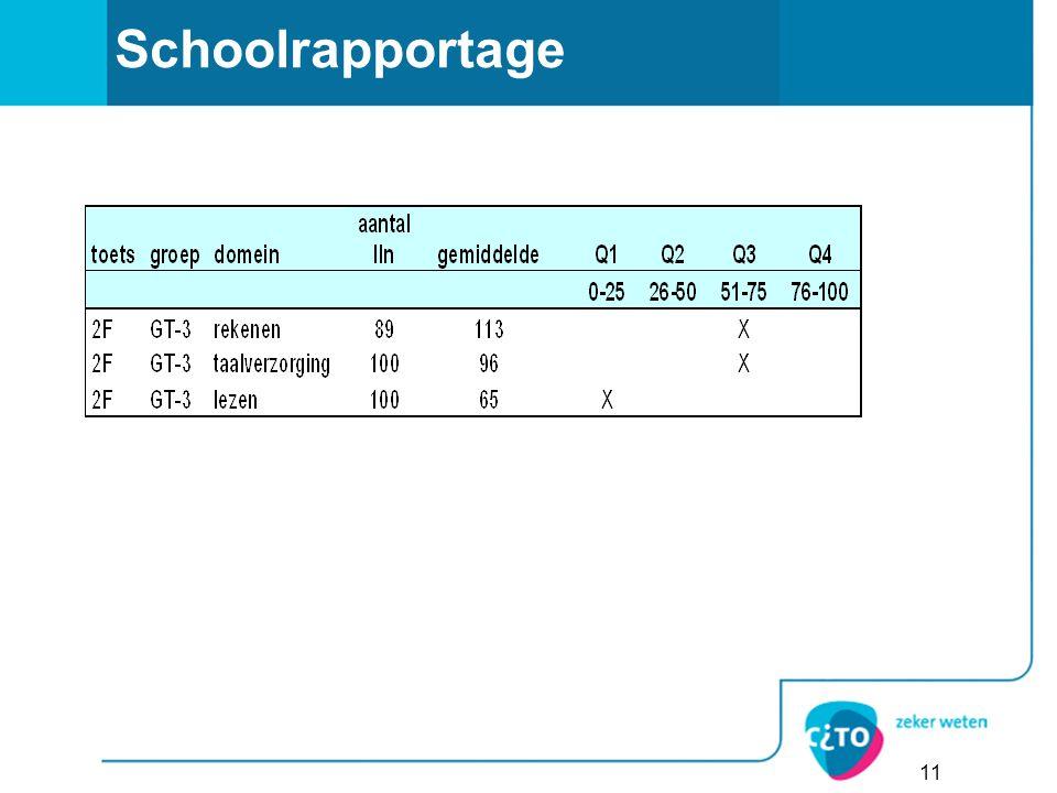 11 Schoolrapportage