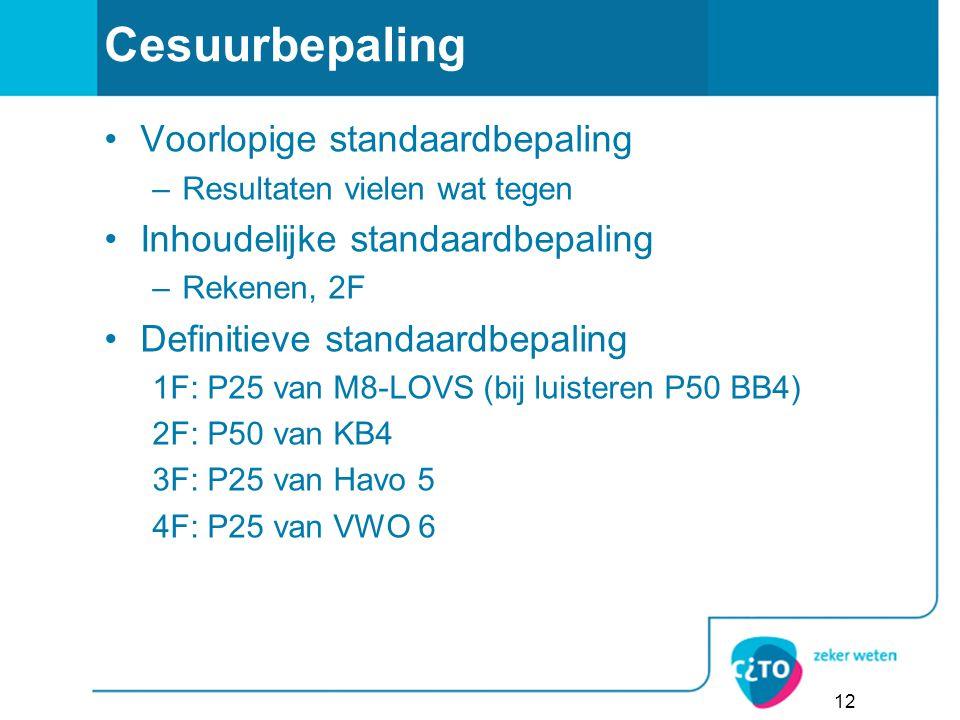 12 Cesuurbepaling Voorlopige standaardbepaling –Resultaten vielen wat tegen Inhoudelijke standaardbepaling –Rekenen, 2F Definitieve standaardbepaling 1F: P25 van M8-LOVS (bij luisteren P50 BB4) 2F: P50 van KB4 3F: P25 van Havo 5 4F: P25 van VWO 6