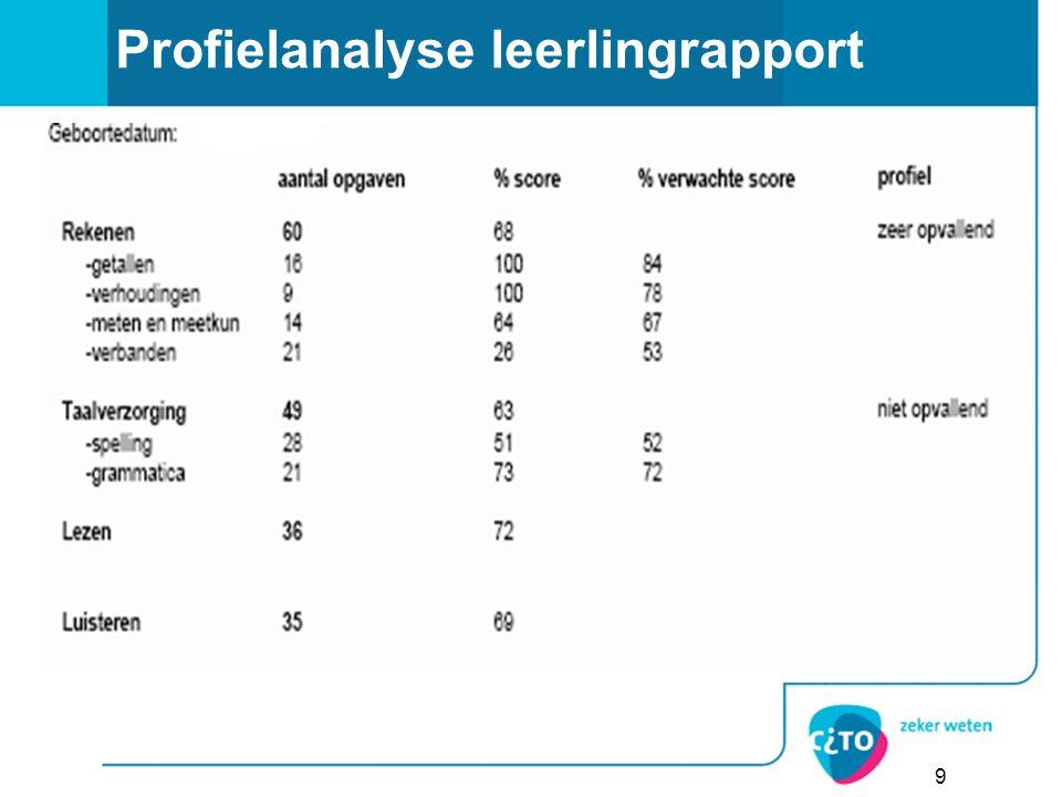 9 Profielanalyse leerlingrapport