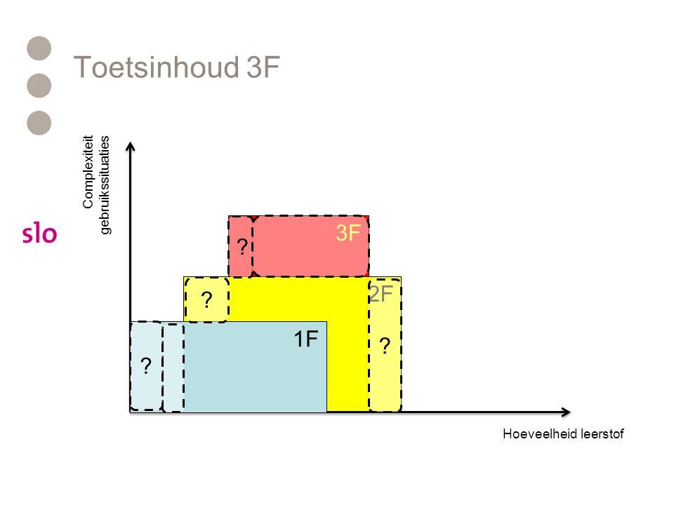 2F Toetsinhoud 3F 1F 3F Hoeveelheid leerstof Complexiteit gebruikssituaties ? ? ? ?
