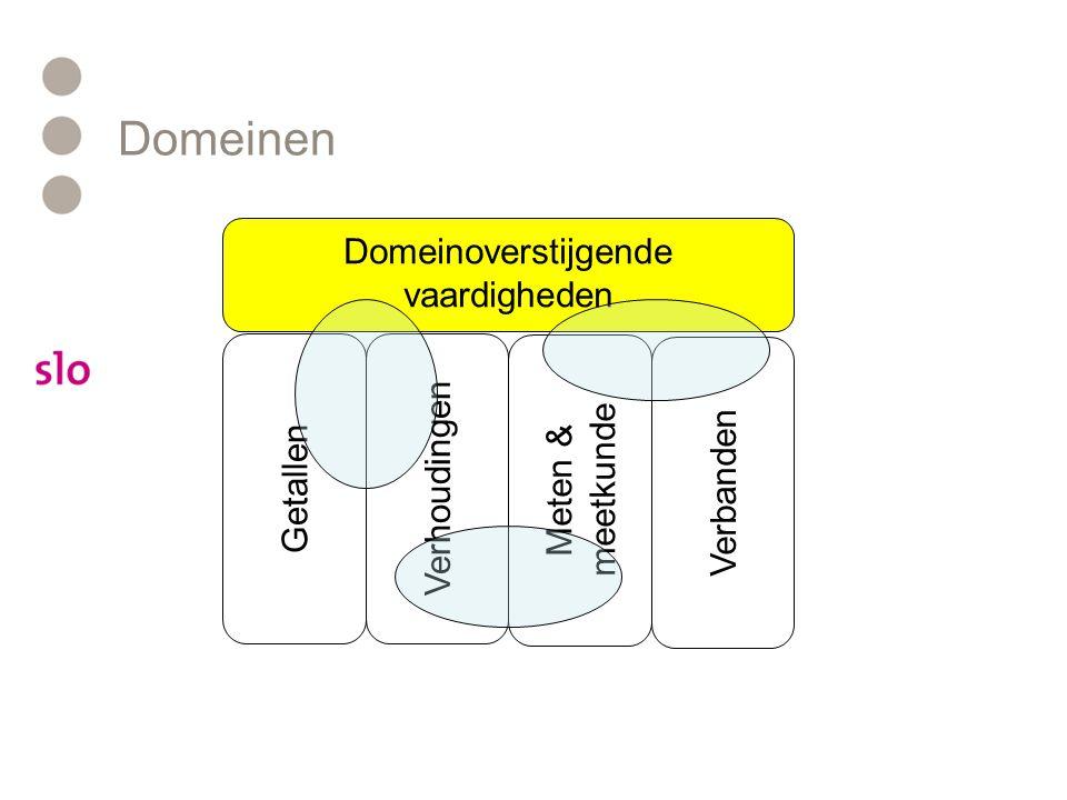 Domeinen Getallen Verhoudingen Meten & meetkunde Verbanden Domeinoverstijgende vaardigheden