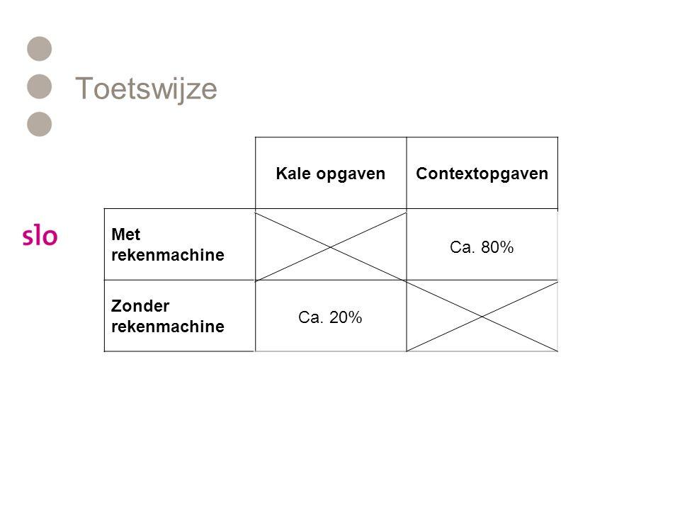 Toetswijze Kale opgavenContextopgaven Met rekenmachine Zonder rekenmachine Ca. 80% Ca. 20%