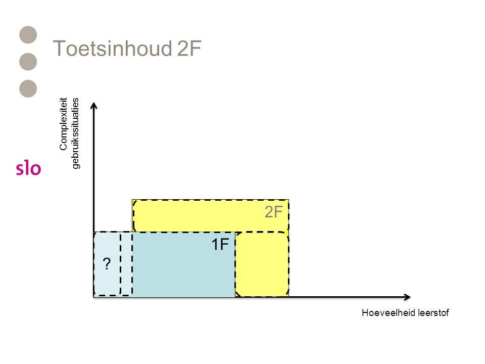 2F Toetsinhoud 2F 1F Hoeveelheid leerstof Complexiteit gebruikssituaties ?