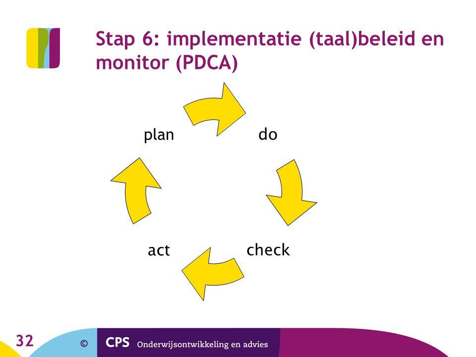 32 Stap 6: implementatie (taal)beleid en monitor (PDCA) do checkact plan