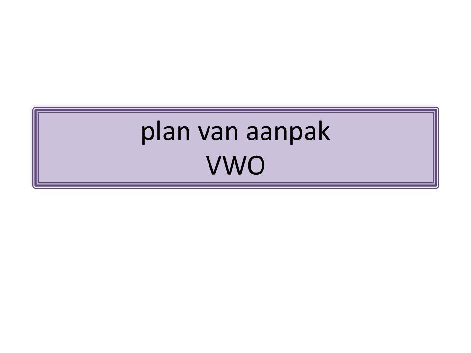 plan van aanpak VWO
