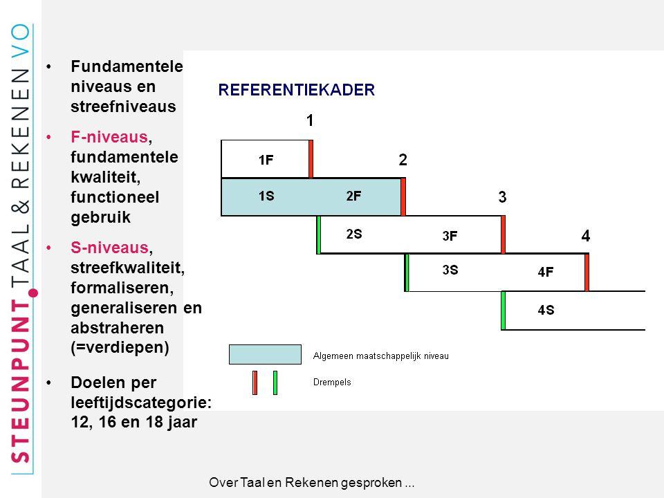 Fundamentele niveaus en streefniveaus F-niveaus, fundamentele kwaliteit, functioneel gebruik S-niveaus, streefkwaliteit, formaliseren, generaliseren e