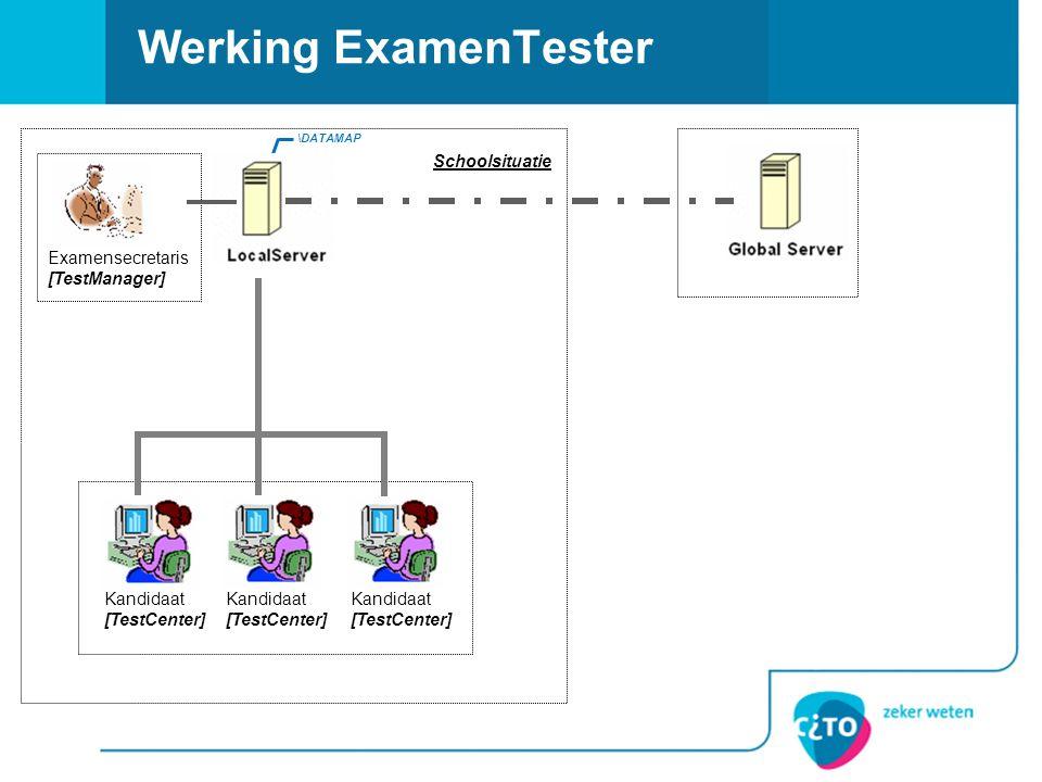 Examensecretaris [TestManager] Kandidaat [TestCenter] \DATAMAP Schoolsituatie Werking ExamenTester