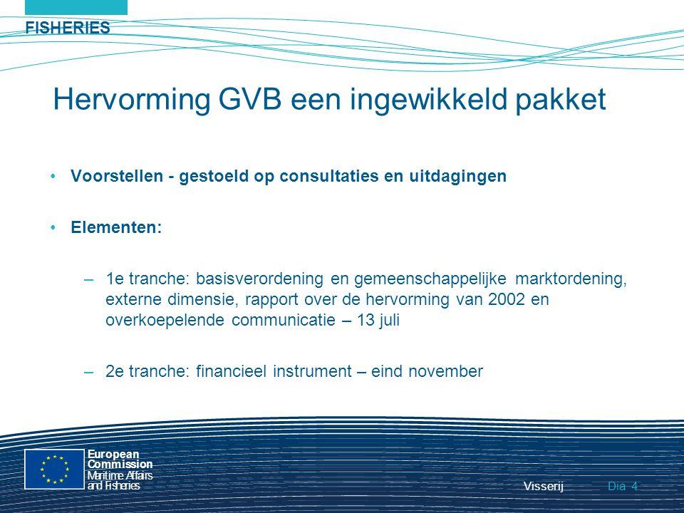 FISHERIES Dia European Commission MaritimeAffairs andFisheries Visserij5 Nieuw GVB - hoofdelementen van het pakket 1.