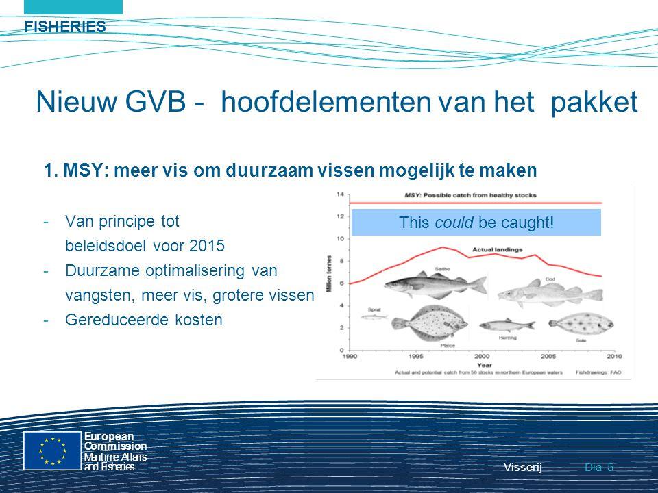 FISHERIES Dia European Commission MaritimeAffairs andFisheries Visserij6 2.