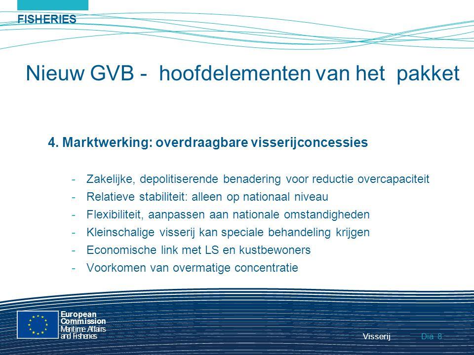 FISHERIES Dia European Commission MaritimeAffairs andFisheries Visserij9 5.