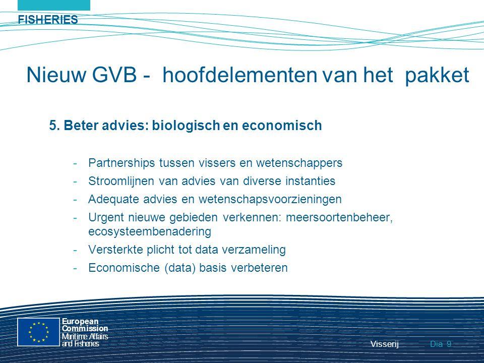 FISHERIES Dia European Commission MaritimeAffairs andFisheries Visserij10 6.