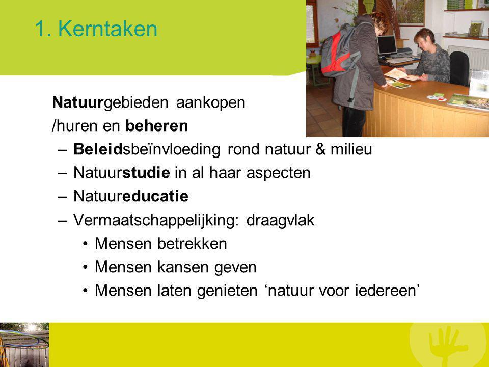 1. Kerntaken Natuurgebieden aankopen /huren en beheren –Beleidsbeïnvloeding rond natuur & milieu –Natuurstudie in al haar aspecten –Natuureducatie –Ve