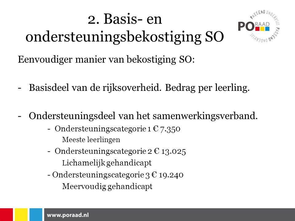 2. Basis- en ondersteuningsbekostiging SO Eenvoudiger manier van bekostiging SO: -Basisdeel van de rijksoverheid. Bedrag per leerling. -Ondersteunings