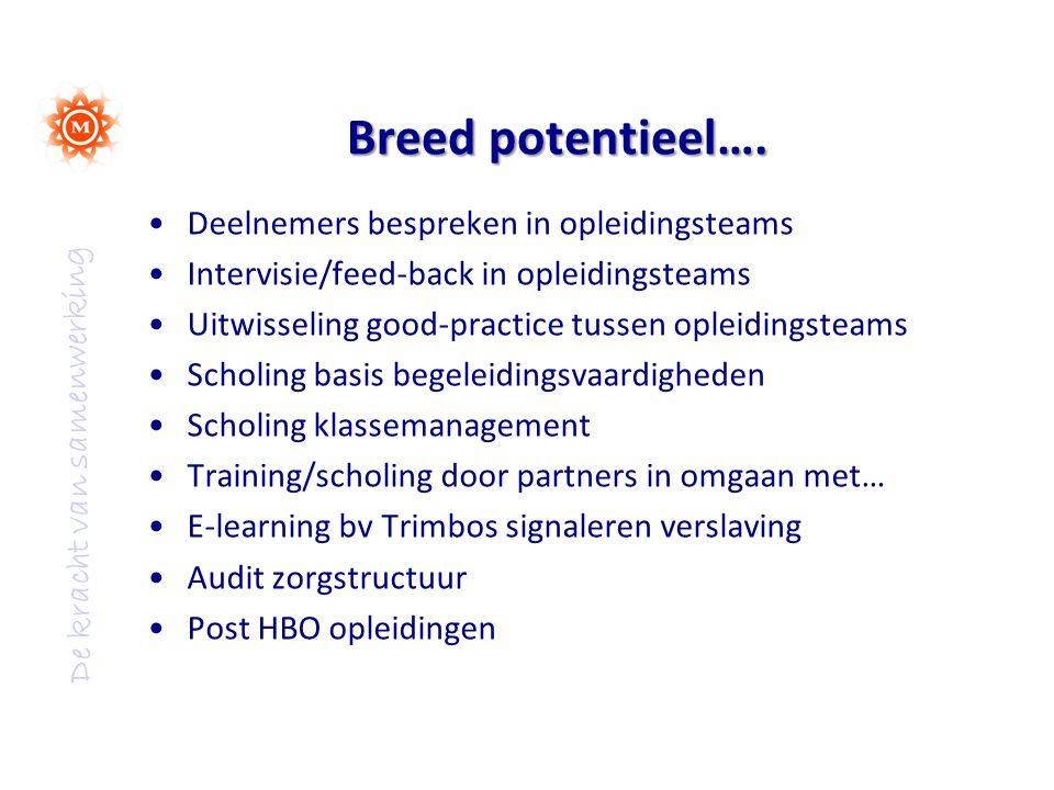 De kracht van samenwerking Breed potentieel…. Deelnemers bespreken in opleidingsteams Intervisie/feed-back in opleidingsteams Uitwisseling good-practi