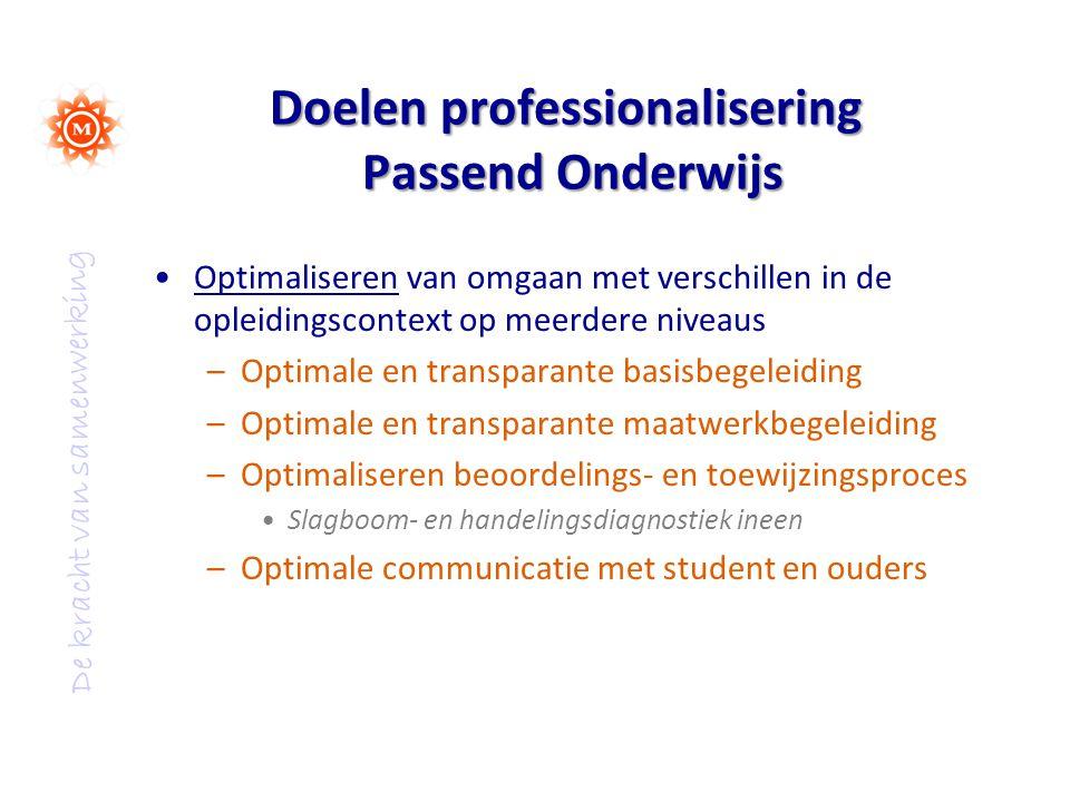 De kracht van samenwerking Doelen professionalisering Passend Onderwijs Optimaliseren van omgaan met verschillen in de opleidingscontext op meerdere n