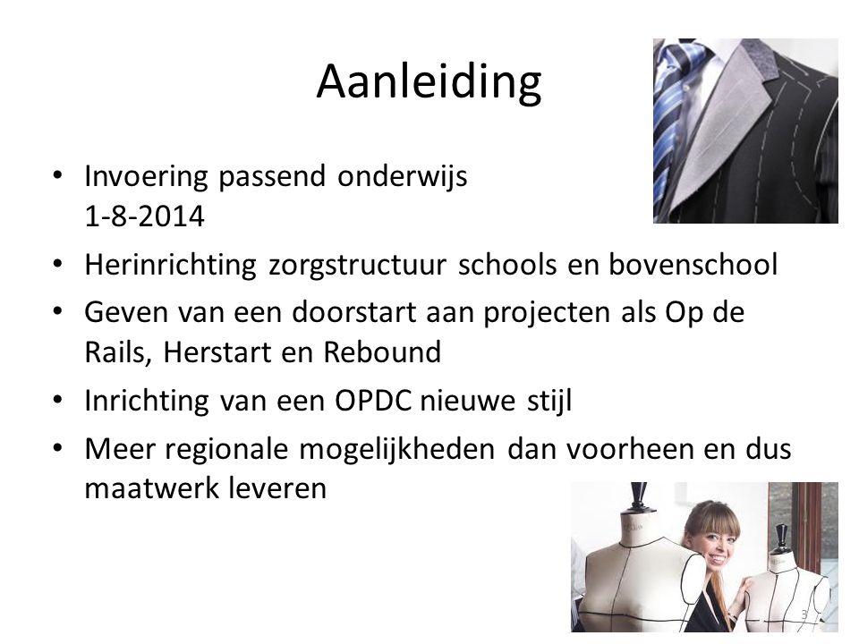 Aanleiding Invoering passend onderwijs 1-8-2014 Herinrichting zorgstructuur schools en bovenschool Geven van een doorstart aan projecten als Op de Rai