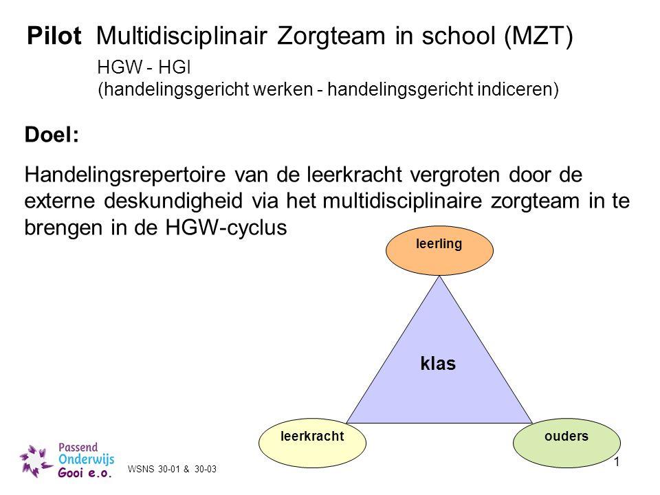1 Pilot Multidisciplinair Zorgteam in school (MZT) HGW - HGI (handelingsgericht werken - handelingsgericht indiceren) Doel: Handelingsrepertoire van d