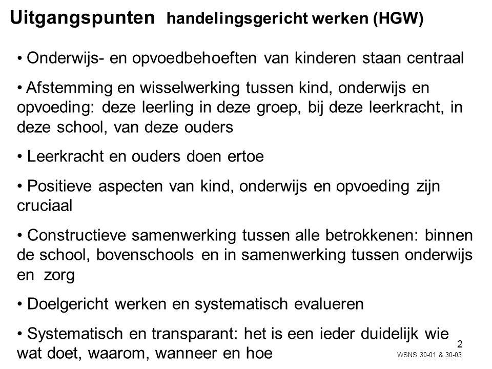 2 Uitgangspunten handelingsgericht werken (HGW) Onderwijs- en opvoedbehoeften van kinderen staan centraal Afstemming en wisselwerking tussen kind, ond