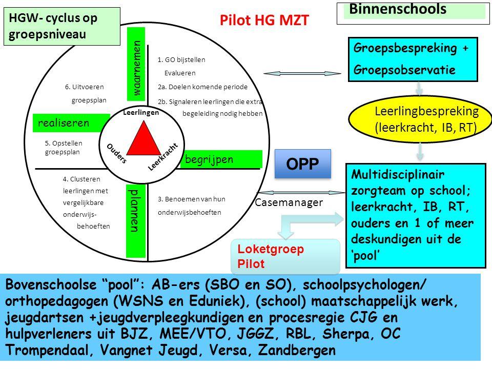 4 4 waarnemen begrijpen plannen realiseren Leerlingbespreking (leerkracht, IB, RT) Groepsbespreking + Groepsobservatie Multidisciplinair zorgteam op s
