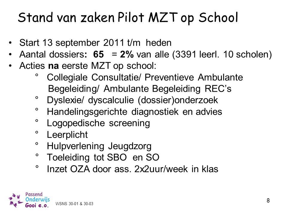 8 Stand van zaken Pilot MZT op School Start 13 september 2011 t/m heden Aantal dossiers: 65 = 2% van alle (3391 leerl. 10 scholen) Acties na eerste MZ