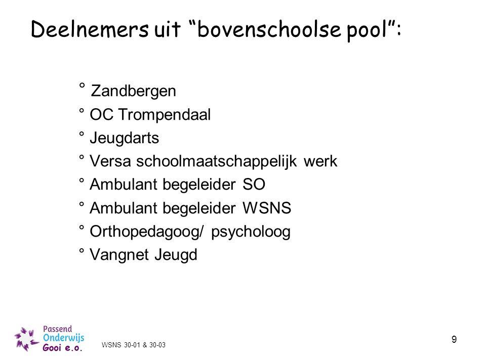 """9 Deelnemers uit """"bovenschoolse pool"""": ° Zandbergen ° OC Trompendaal ° Jeugdarts ° Versa schoolmaatschappelijk werk ° Ambulant begeleider SO ° Ambulan"""