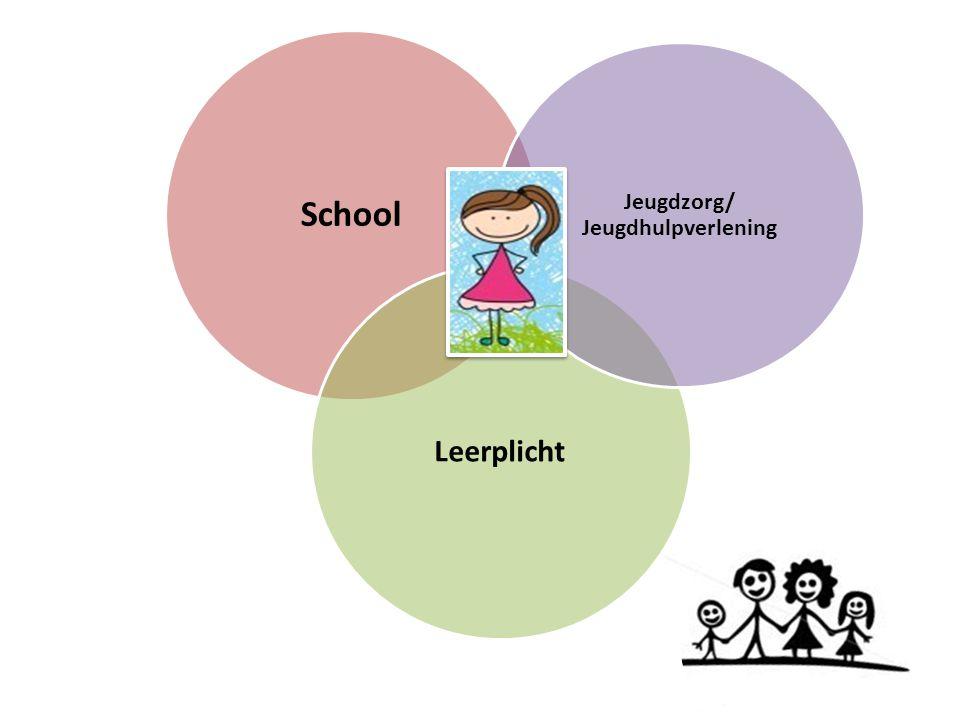 School Leerplicht Jeugdzorg/ Jeugdhulpverlening