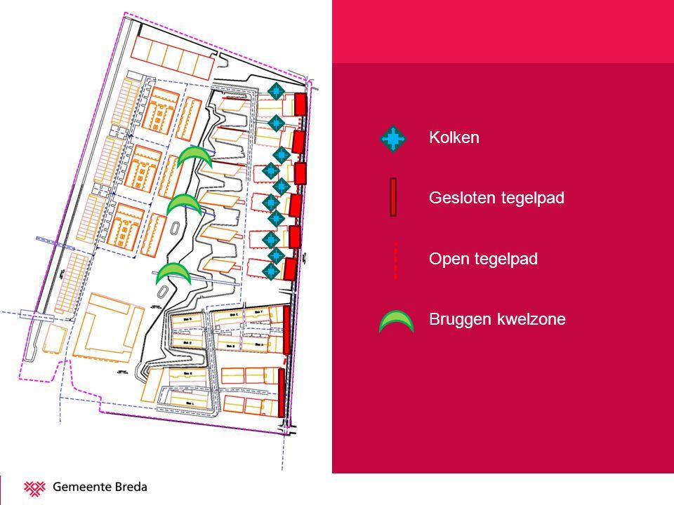 Kolken Gesloten tegelpad Open tegelpad Bruggen kwelzone