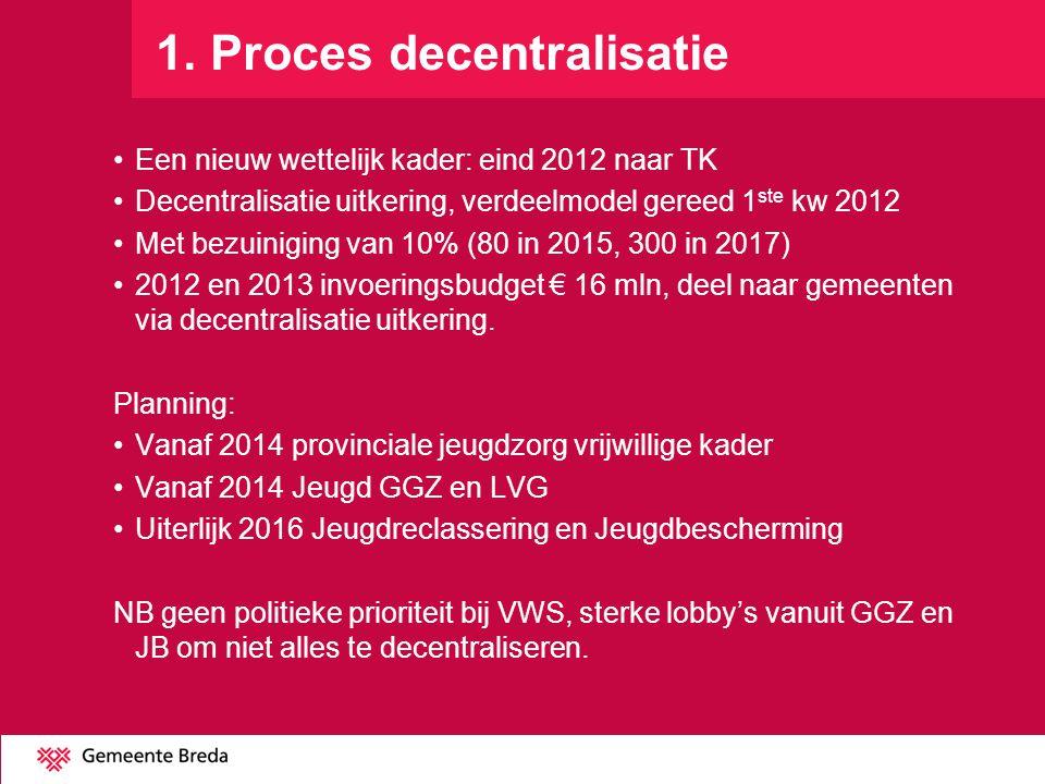 1. Proces decentralisatie Een nieuw wettelijk kader: eind 2012 naar TK Decentralisatie uitkering, verdeelmodel gereed 1 ste kw 2012 Met bezuiniging va