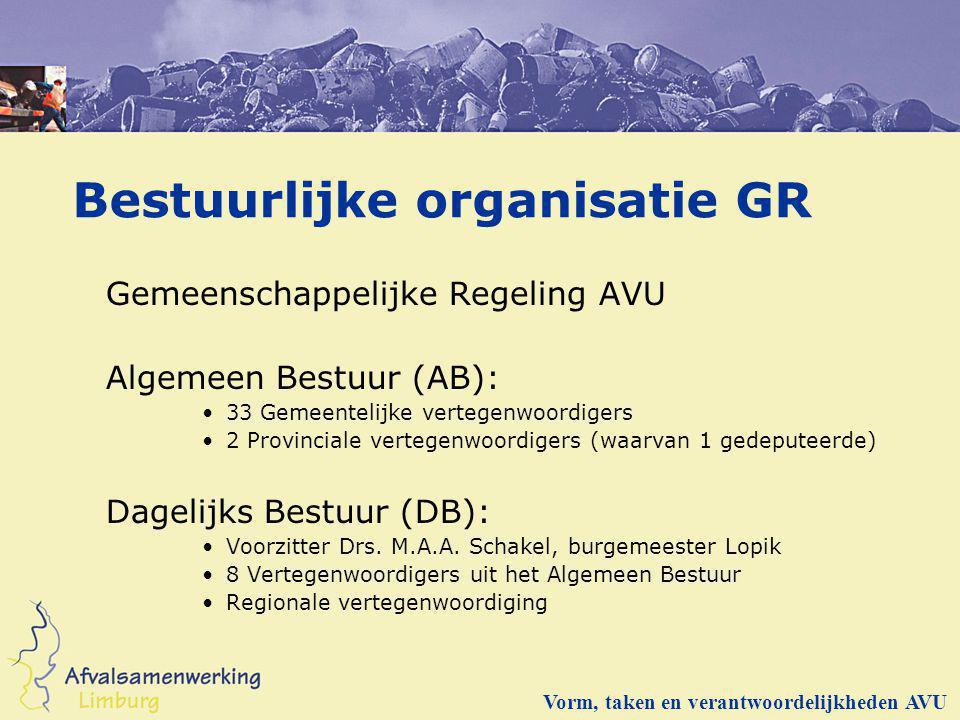 Bestuurlijke organisatie GR Gemeenschappelijke Regeling AVU Algemeen Bestuur (AB): 33 Gemeentelijke vertegenwoordigers 2 Provinciale vertegenwoordiger