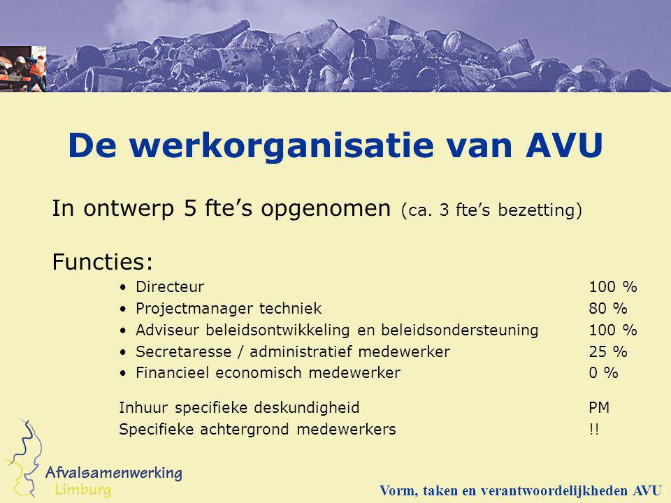 De werkorganisatie van AVU In ontwerp 5 fte's opgenomen (ca. 3 fte's bezetting) Functies: Directeur100 % Projectmanager techniek80 % Adviseur beleidso