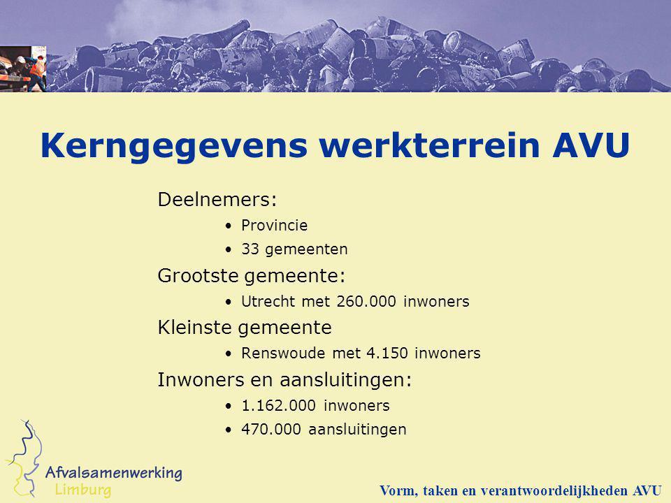 Kerngegevens werkterrein AVU Deelnemers: Provincie 33 gemeenten Grootste gemeente: Utrecht met 260.000 inwoners Kleinste gemeente Renswoude met 4.150