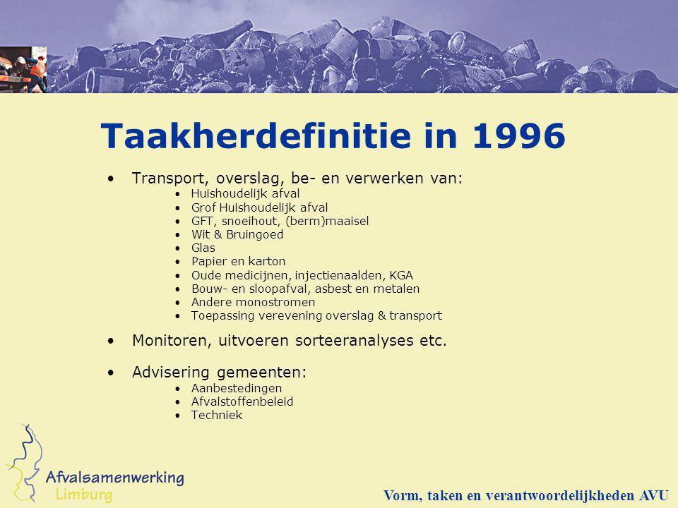 Taakherdefinitie in 1996 Transport, overslag, be- en verwerken van: Huishoudelijk afval Grof Huishoudelijk afval GFT, snoeihout, (berm)maaisel Wit & B