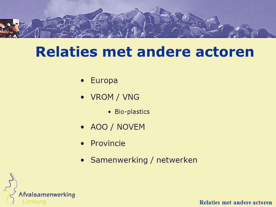 Relaties met andere actoren Europa VROM / VNG Bio-plastics AOO / NOVEM Provincie Samenwerking / netwerken Relaties met andere actoren