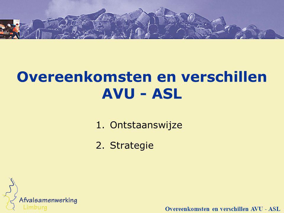 Overeenkomsten en verschillen AVU - ASL 1.Ontstaanswijze 2.Strategie Overeenkomsten en verschillen AVU - ASL