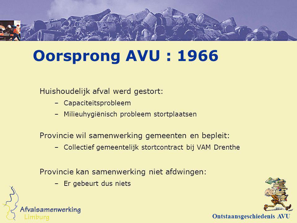 Oorsprong AVU : 1966 Huishoudelijk afval werd gestort: –Capaciteitsprobleem –Milieuhygiënisch probleem stortplaatsen Provincie wil samenwerking gemeen