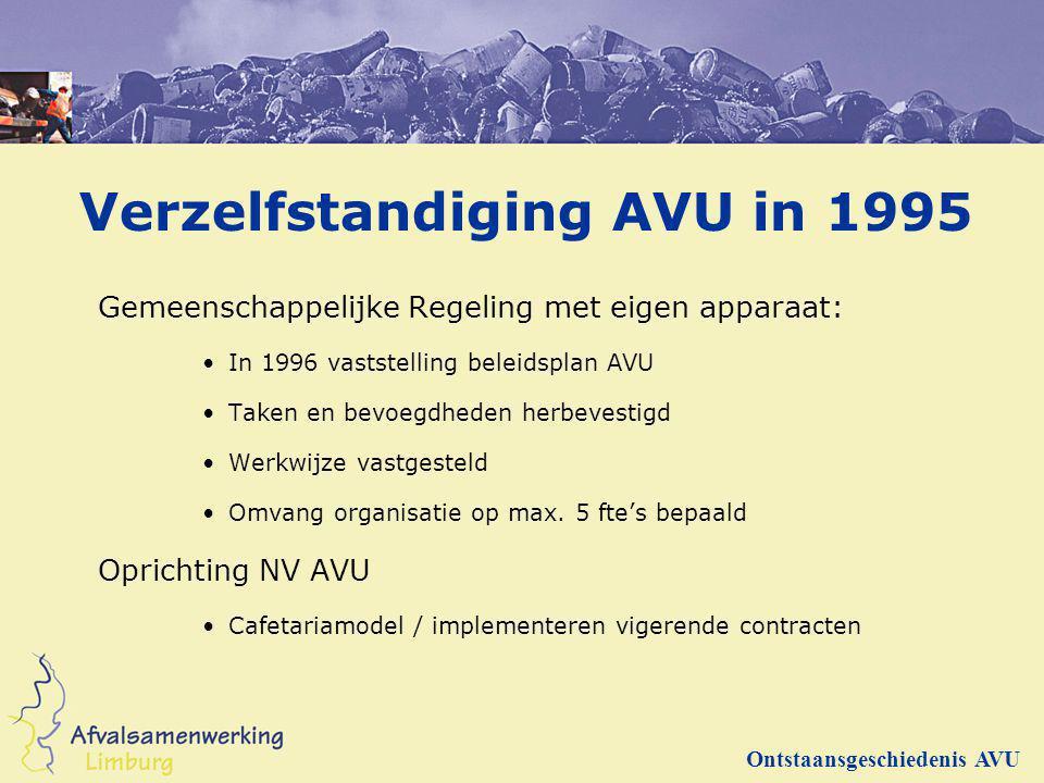 Rolverdeling GR - Gemeenten Gemeenten verantwoordelijk voor: Inzameling AVU (GR) verantwoordelijk voor: Transport Overslag Bewerking, herverwerking en eindverwerking Domein: tot 1996 alleen Restafval en GFT en toepassing vereveningstarief (overslag en transportkosten) na 1996 ook andere componenten Vorm, taken en verantwoordelijkheden AVU