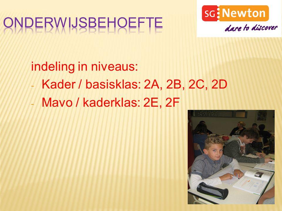 indeling in niveaus: - Kader / basisklas: 2A, 2B, 2C, 2D - Mavo / kaderklas: 2E, 2F