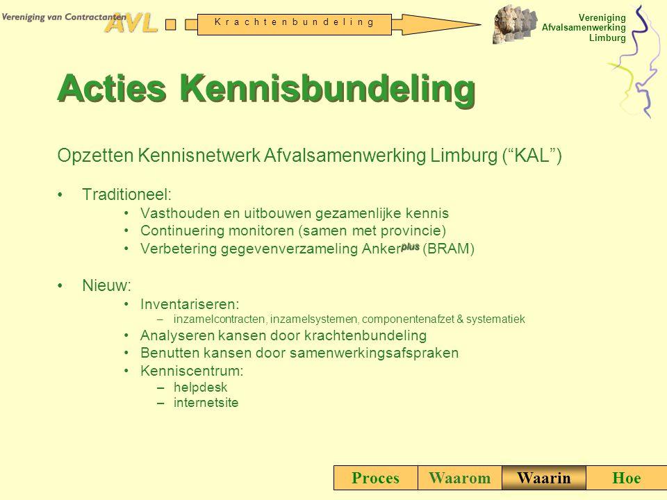 "Vereniging Afvalsamenwerking Limburg K r a c h t e n b u n d e l i n g Acties Kennisbundeling Opzetten Kennisnetwerk Afvalsamenwerking Limburg (""KAL"")"