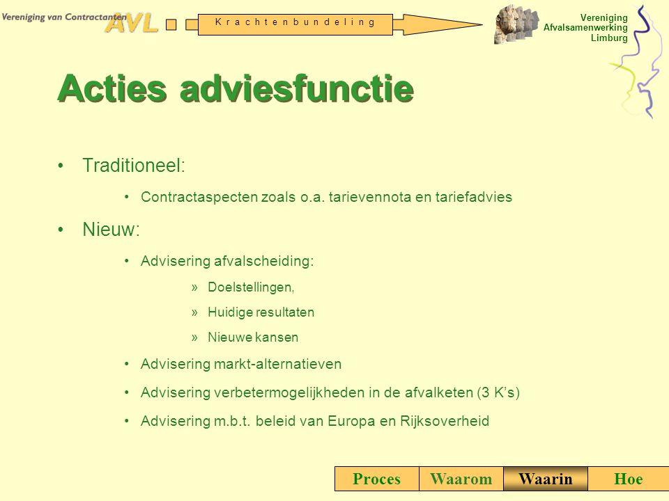 Vereniging Afvalsamenwerking Limburg K r a c h t e n b u n d e l i n g Acties adviesfunctie Traditioneel: Contractaspecten zoals o.a. tarievennota en