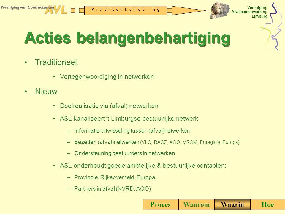 Vereniging Afvalsamenwerking Limburg K r a c h t e n b u n d e l i n g Acties belangenbehartiging Traditioneel: Vertegenwoordiging in netwerken Nieuw: